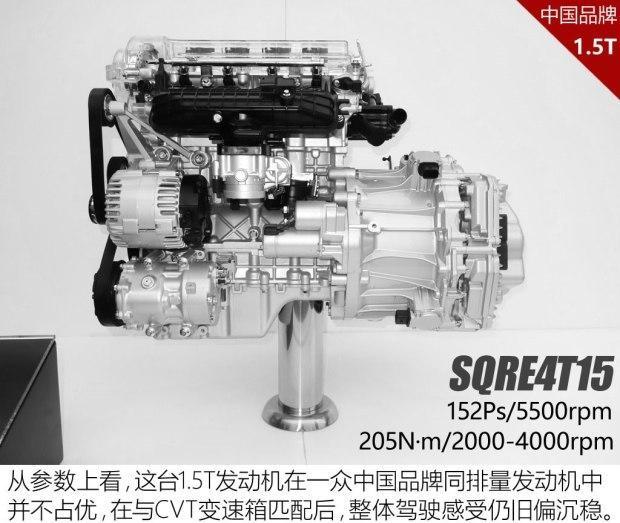 去三菱化!细数中国品牌1.5t发动机