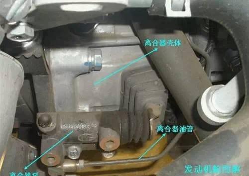 如果氧传感器出问题,据说发动机会怠速不稳,油耗还会剧增.